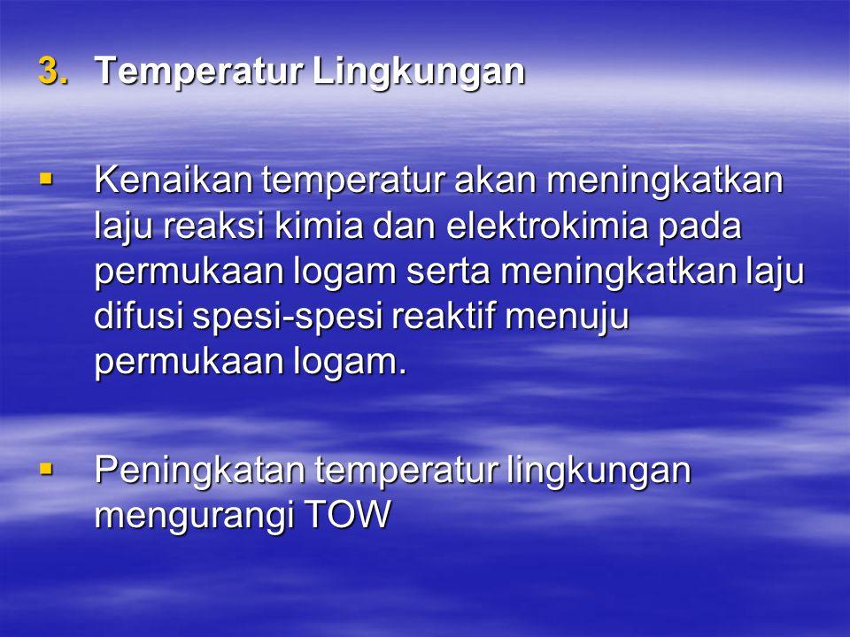 Temperatur Lingkungan