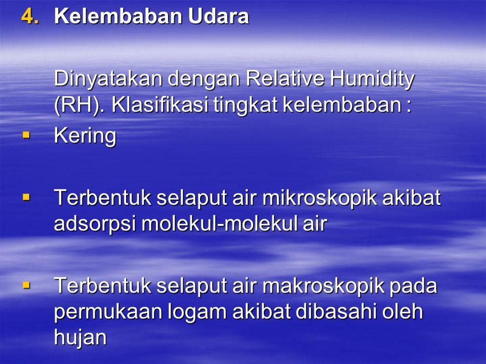 Kelembaban Udara Dinyatakan dengan Relative Humidity (RH). Klasifikasi tingkat kelembaban : Kering.