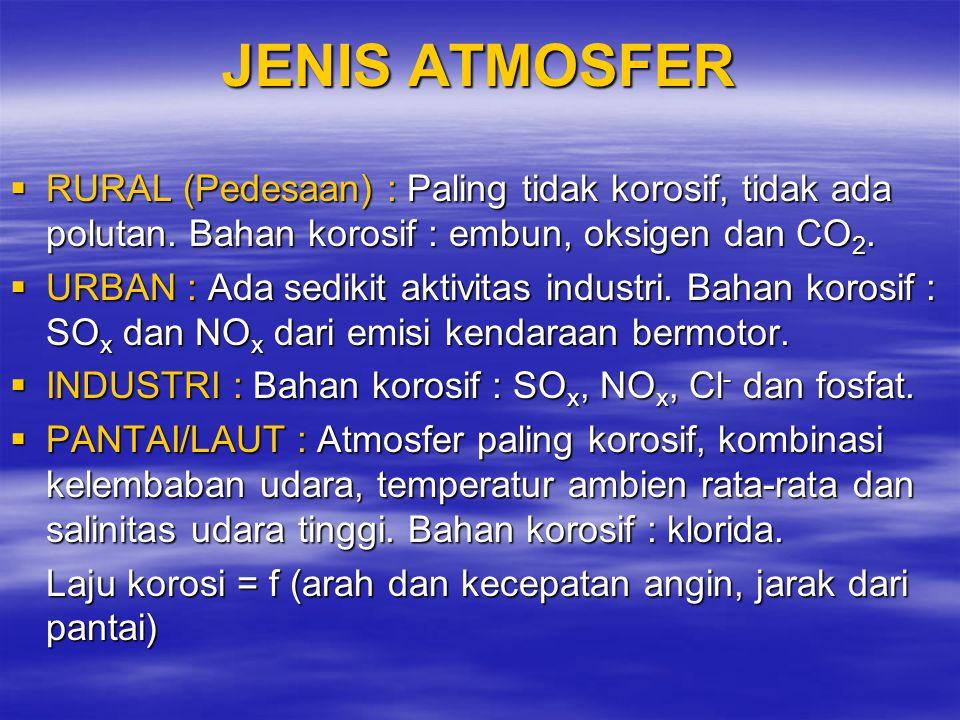 JENIS ATMOSFER RURAL (Pedesaan) : Paling tidak korosif, tidak ada polutan. Bahan korosif : embun, oksigen dan CO2.