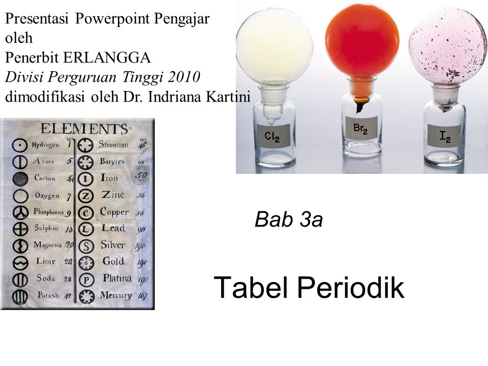 Tabel Periodik Bab 3a Presentasi Powerpoint Pengajar