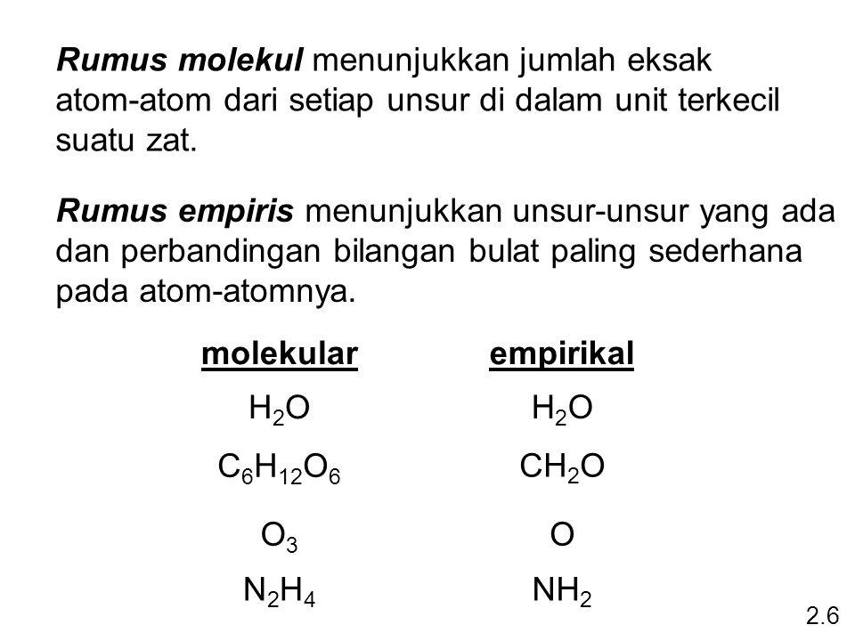 Rumus empiris menunjukkan unsur-unsur yang ada