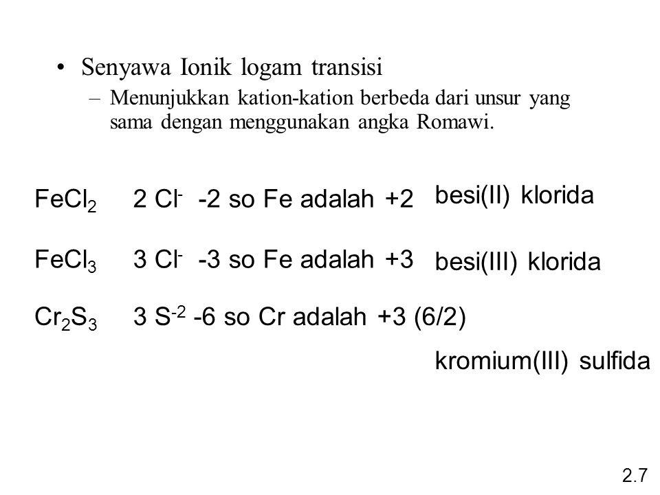 Senyawa Ionik logam transisi