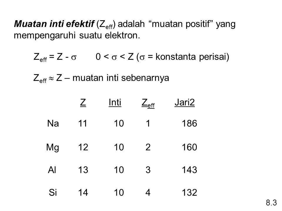 0 < s < Z (s = konstanta perisai)