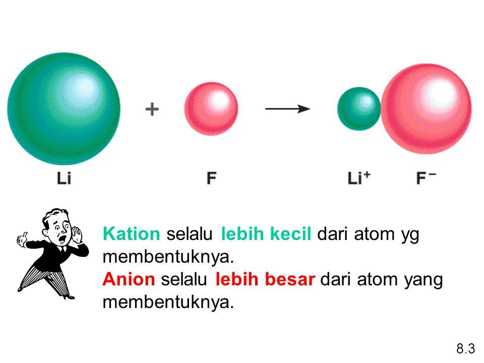 Kation selalu lebih kecil dari atom yg membentuknya.