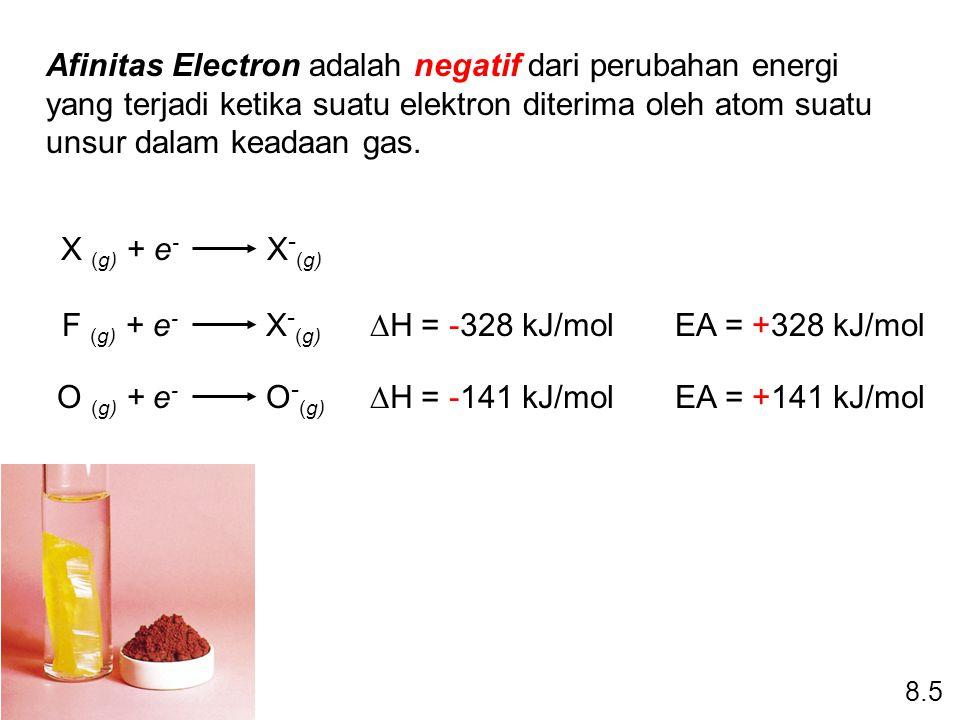 Afinitas Electron adalah negatif dari perubahan energi yang terjadi ketika suatu elektron diterima oleh atom suatu unsur dalam keadaan gas.