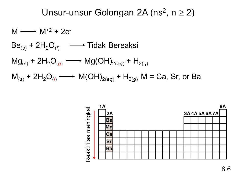 Unsur-unsur Golongan 2A (ns2, n  2)