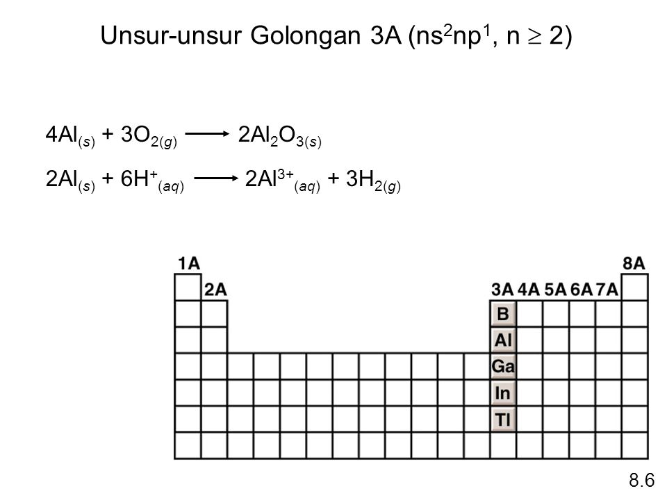 Unsur-unsur Golongan 3A (ns2np1, n  2)