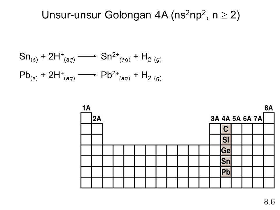 Unsur-unsur Golongan 4A (ns2np2, n  2)