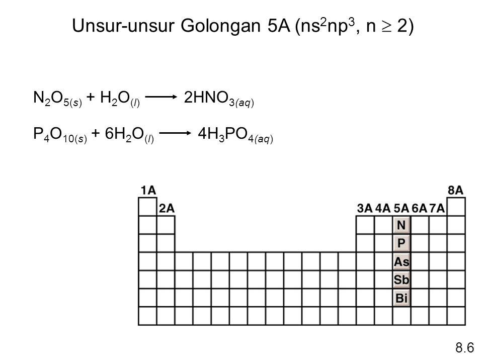 Unsur-unsur Golongan 5A (ns2np3, n  2)