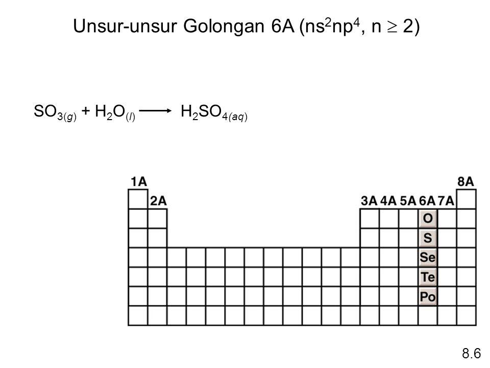 Unsur-unsur Golongan 6A (ns2np4, n  2)