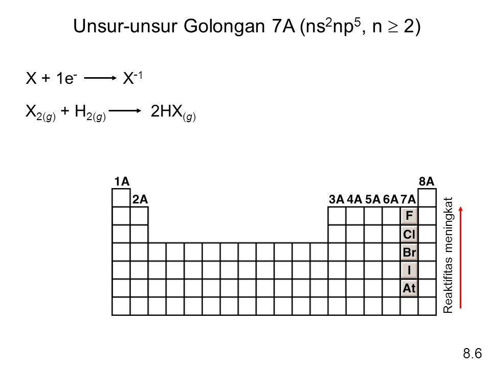 Unsur-unsur Golongan 7A (ns2np5, n  2)
