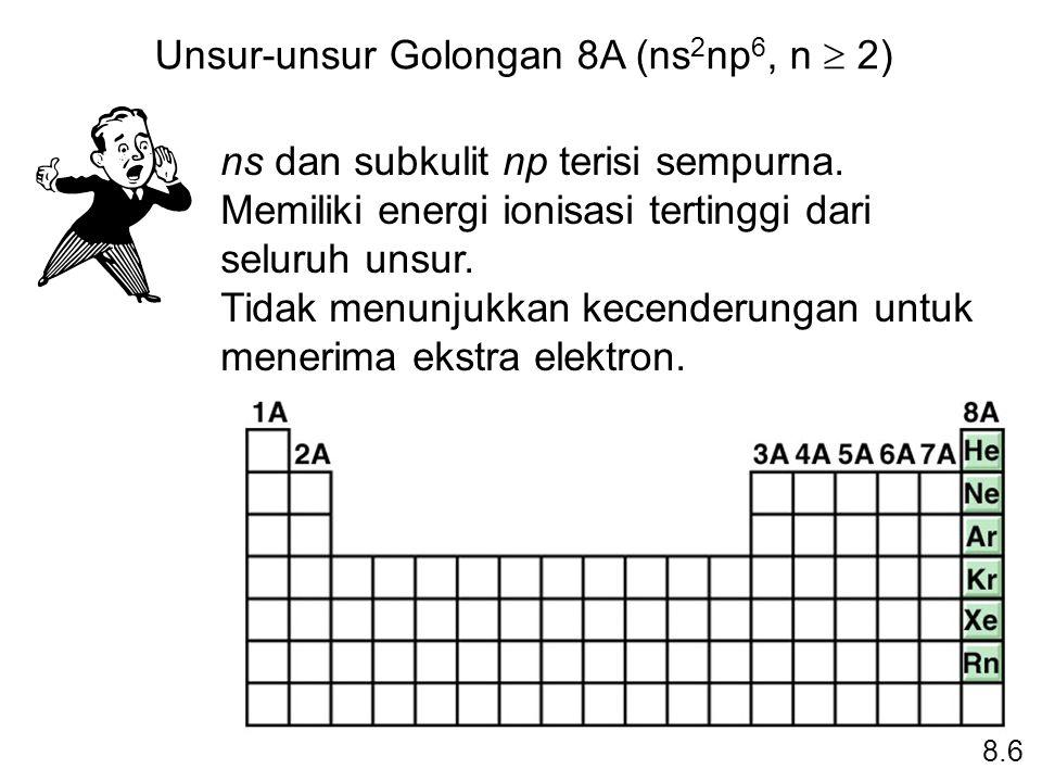 Unsur-unsur Golongan 8A (ns2np6, n  2)