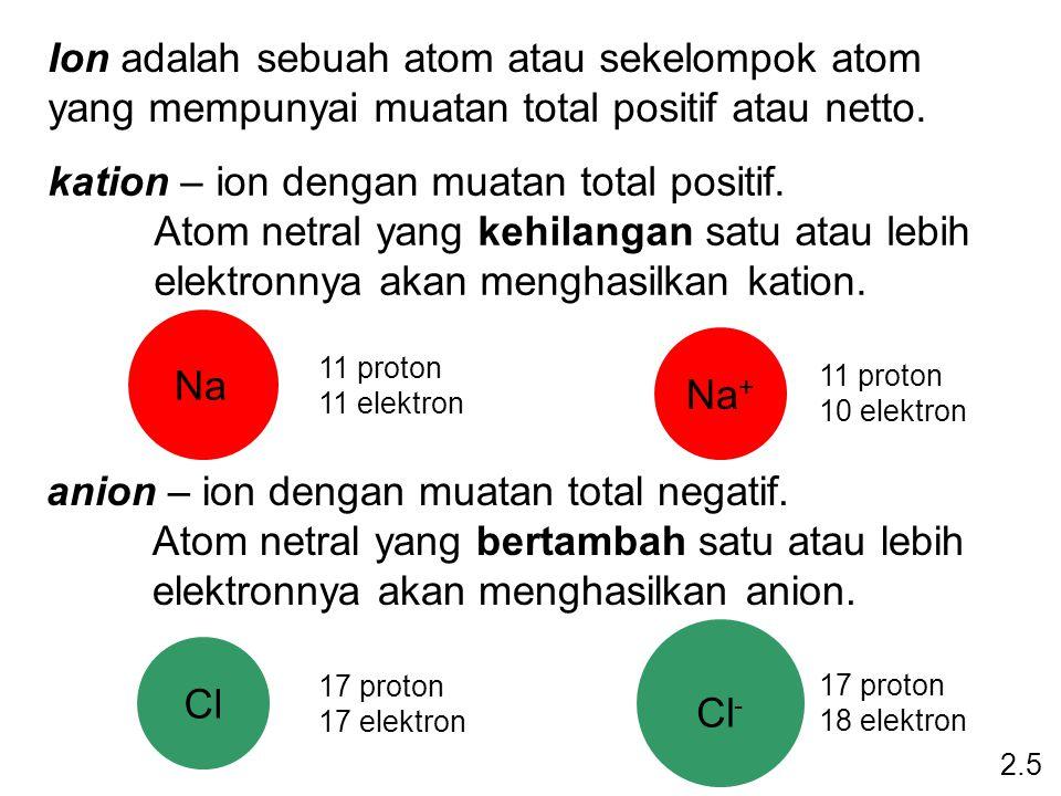kation – ion dengan muatan total positif.