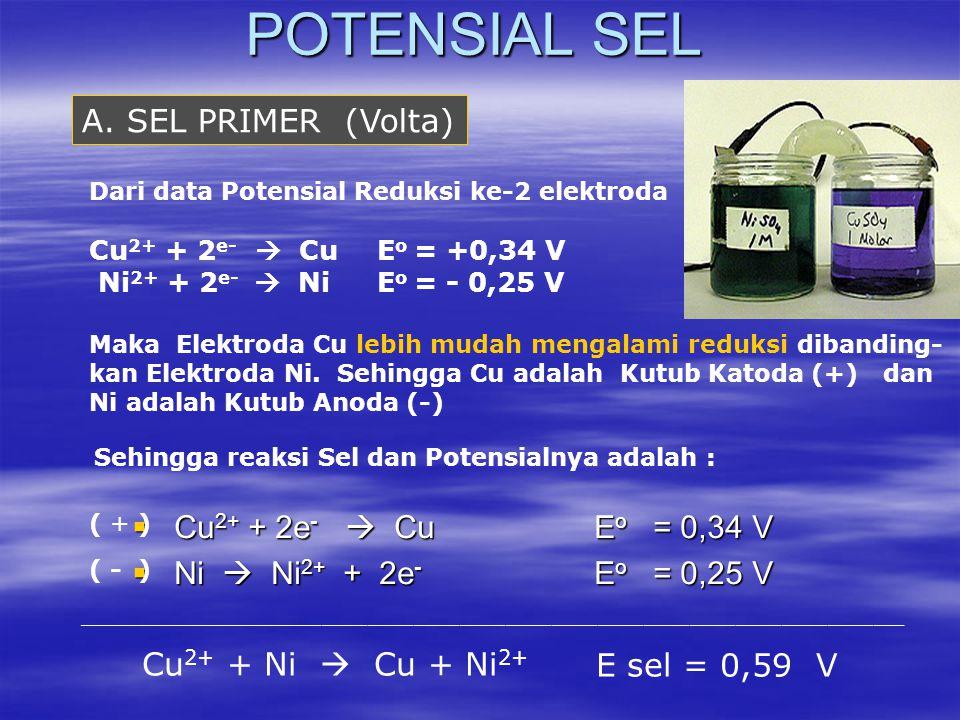 POTENSIAL SEL A. SEL PRIMER (Volta) Cu2+ + 2e-  Cu Eo = 0,34 V