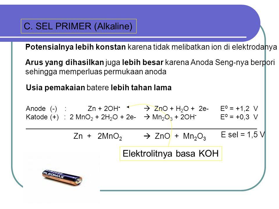 C. SEL PRIMER (Alkaline)