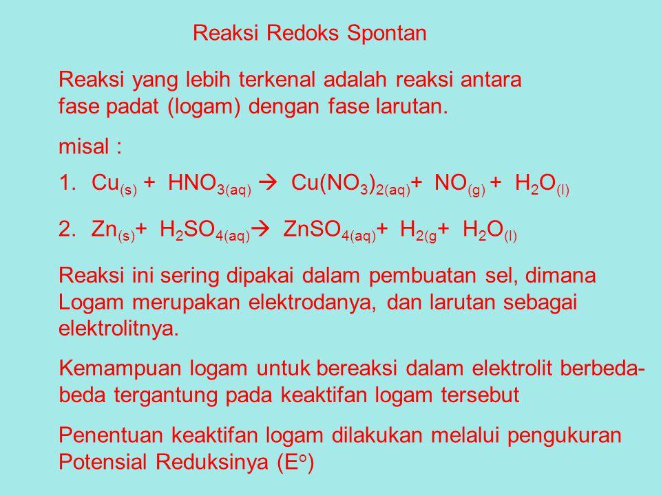 Reaksi Redoks Spontan Reaksi yang lebih terkenal adalah reaksi antara. fase padat (logam) dengan fase larutan.