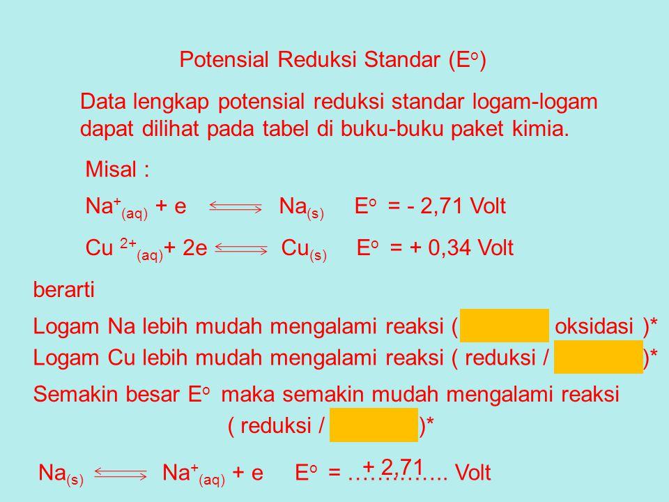 Potensial Reduksi Standar (Eo)
