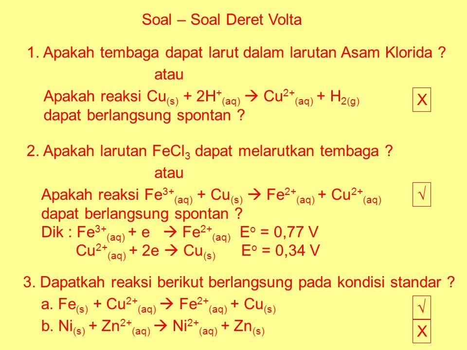 Soal – Soal Deret Volta 1. Apakah tembaga dapat larut dalam larutan Asam Klorida atau. Apakah reaksi Cu(s) + 2H+(aq)  Cu2+(aq) + H2(g)