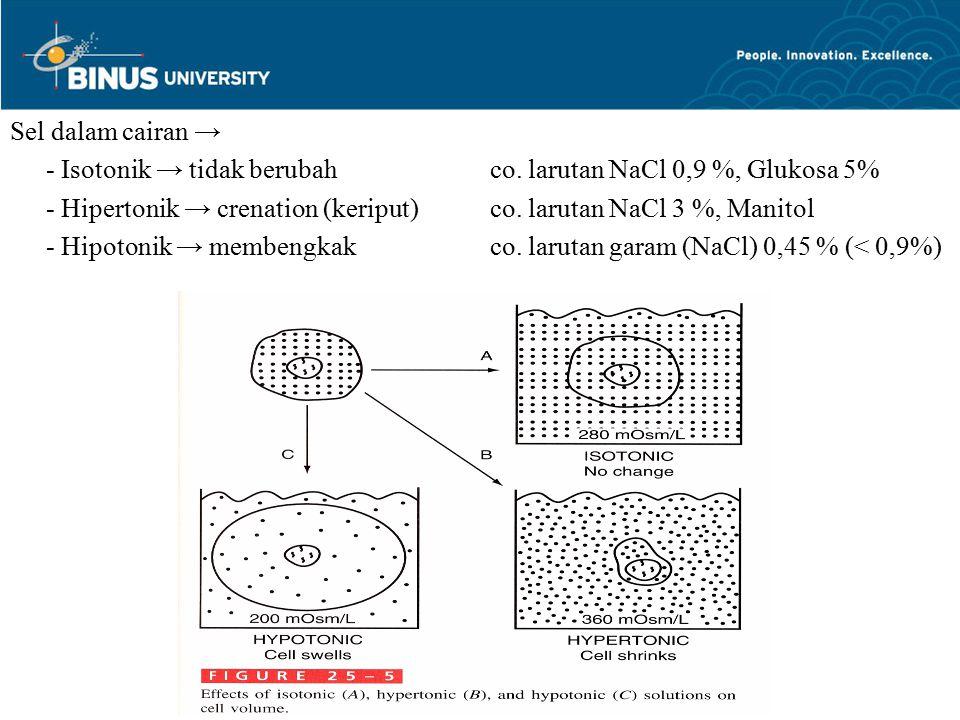Sel dalam cairan → - Isotonik → tidak berubah co. larutan NaCl 0,9 %, Glukosa 5% - Hipertonik → crenation (keriput) co. larutan NaCl 3 %, Manitol.