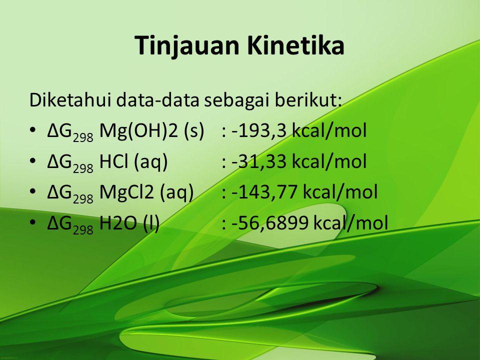 Tinjauan Kinetika Diketahui data-data sebagai berikut: