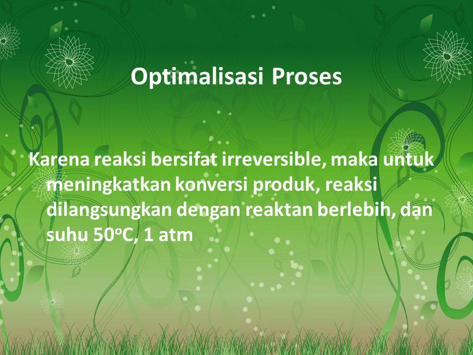 Optimalisasi Proses
