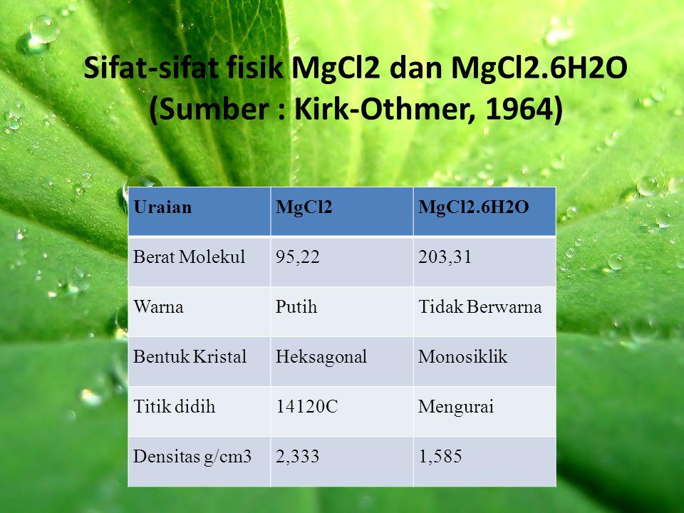 Sifat-sifat fisik MgCl2 dan MgCl2.6H2O (Sumber : Kirk-Othmer, 1964)