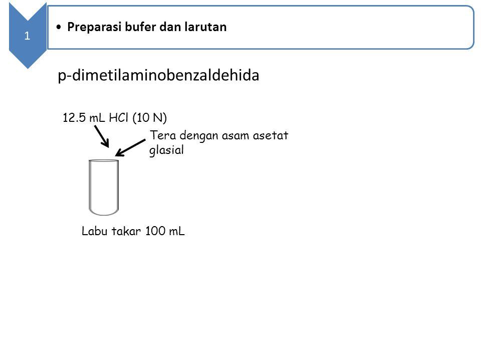 p-dimetilaminobenzaldehida