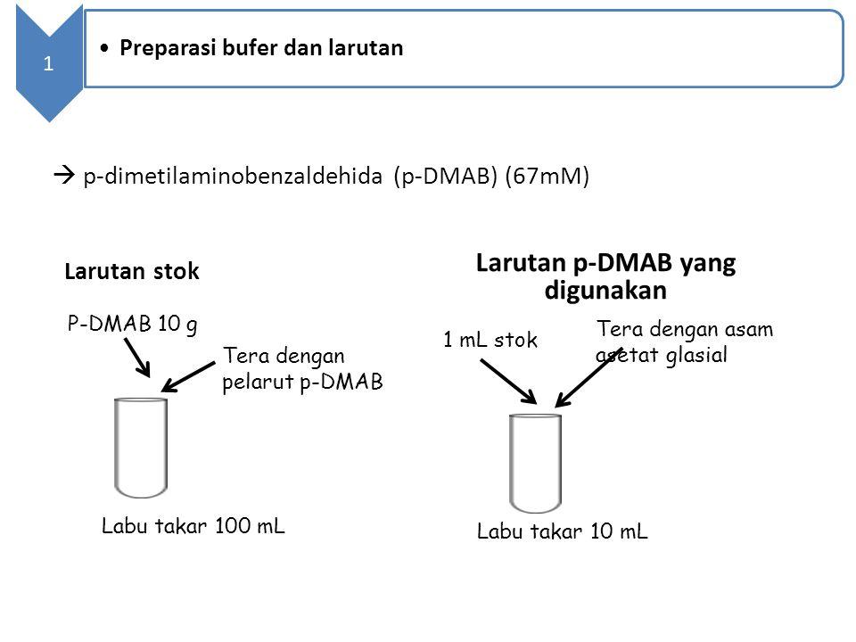  p-dimetilaminobenzaldehida (p-DMAB) (67mM)