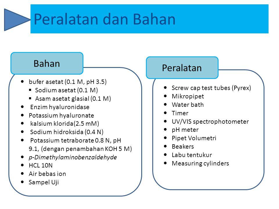 Peralatan dan Bahan Bahan Peralatan bufer asetat (0.1 M, pH 3.5)