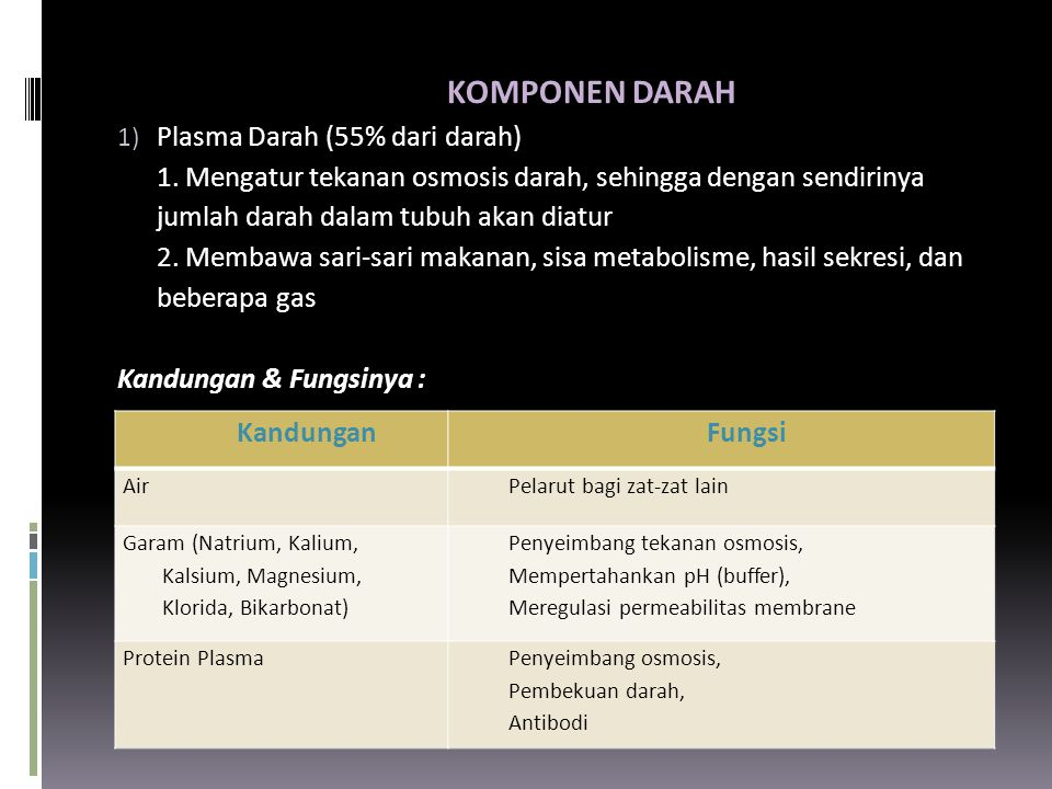 KOMPONEN DARAH Plasma Darah (55% dari darah)