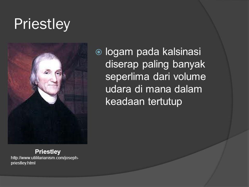 Priestley logam pada kalsinasi diserap paling banyak seperlima dari volume udara di mana dalam keadaan tertutup.