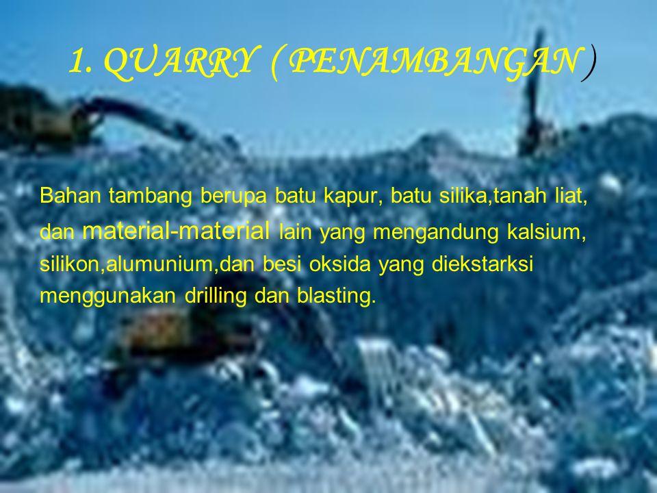 1. QUARRY ( PENAMBANGAN ) Bahan tambang berupa batu kapur, batu silika,tanah liat, dan material-material lain yang mengandung kalsium,