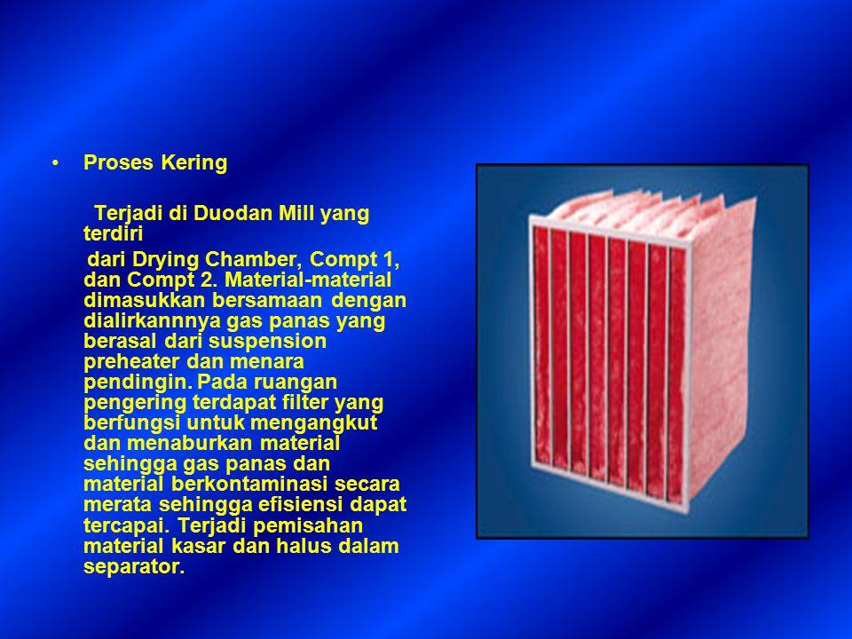 Proses Kering Terjadi di Duodan Mill yang terdiri.