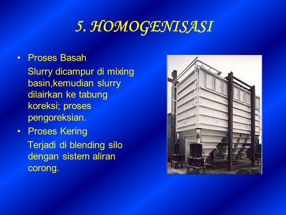 5. HOMOGENISASI Proses Basah