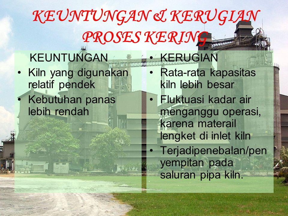 KEUNTUNGAN & KERUGIAN PROSES KERING