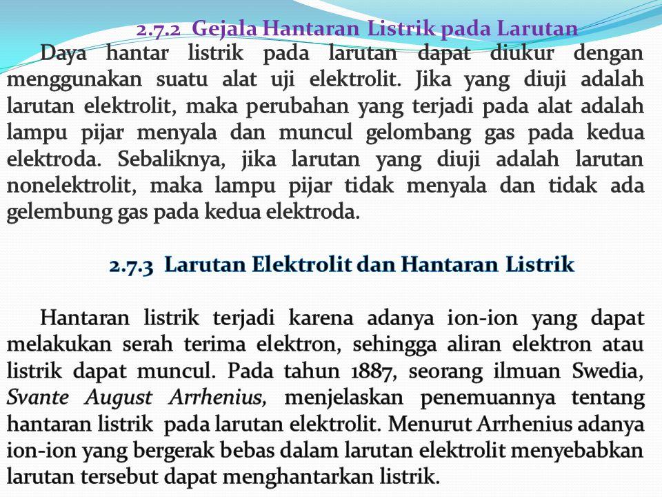 2.7.2 Gejala Hantaran Listrik pada Larutan