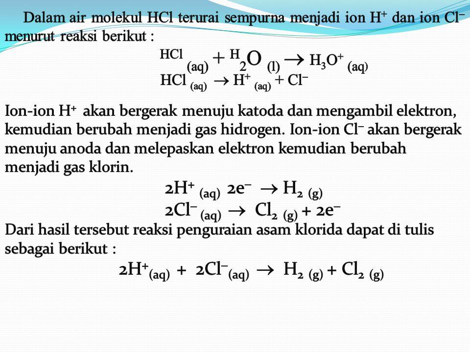 HCl (aq) + H2O (l)  H3O+ (aq)