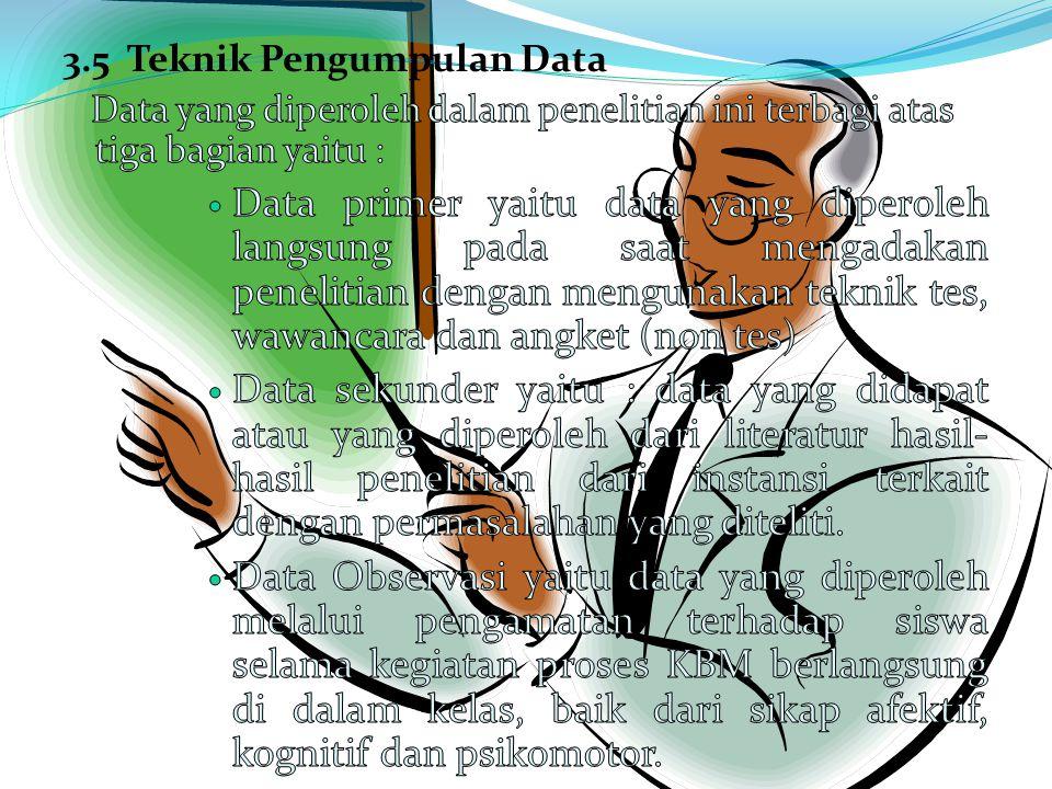 3.5 Teknik Pengumpulan Data