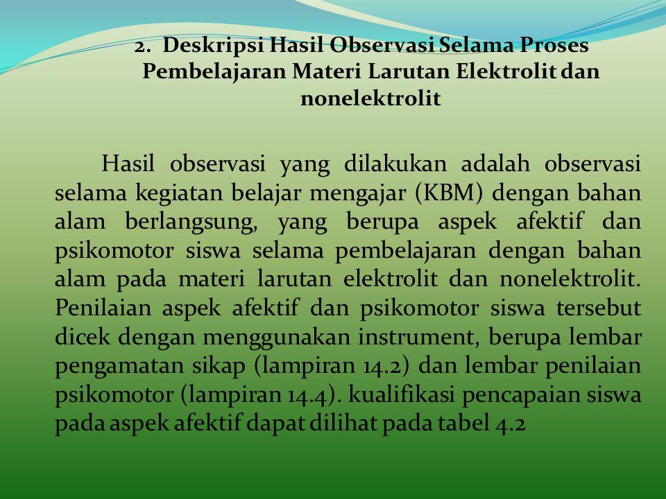 2. Deskripsi Hasil Observasi Selama Proses Pembelajaran Materi Larutan Elektrolit dan nonelektrolit
