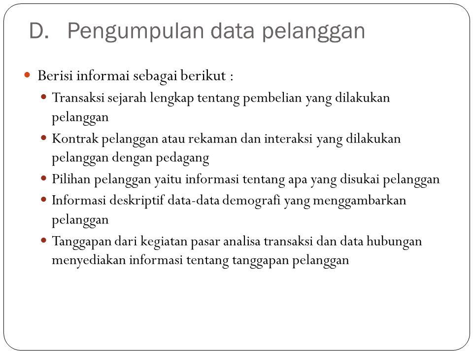 Pengumpulan data pelanggan