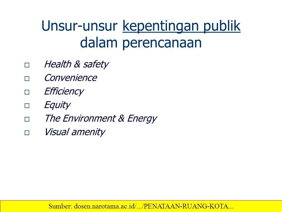 Unsur-unsur kepentingan publik dalam perencanaan