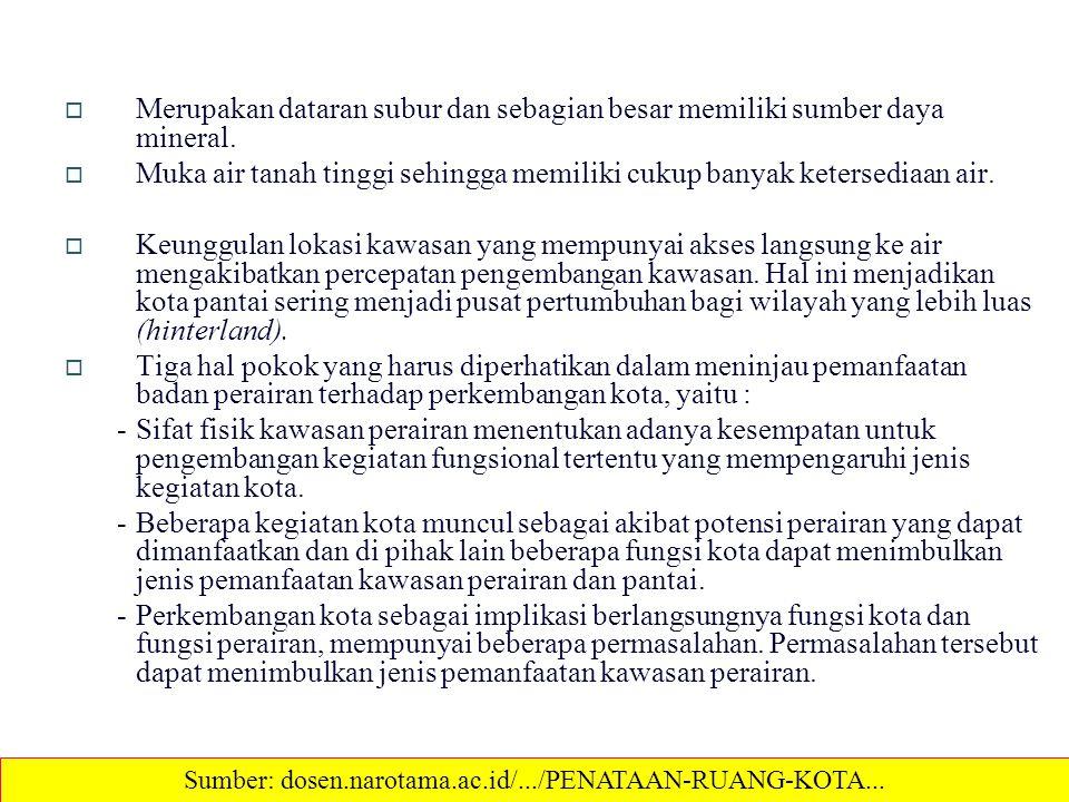 Sumber: dosen.narotama.ac.id/.../PENATAAN-RUANG-KOTA...