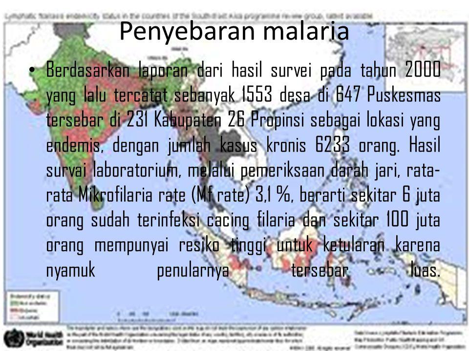Penyebaran malaria