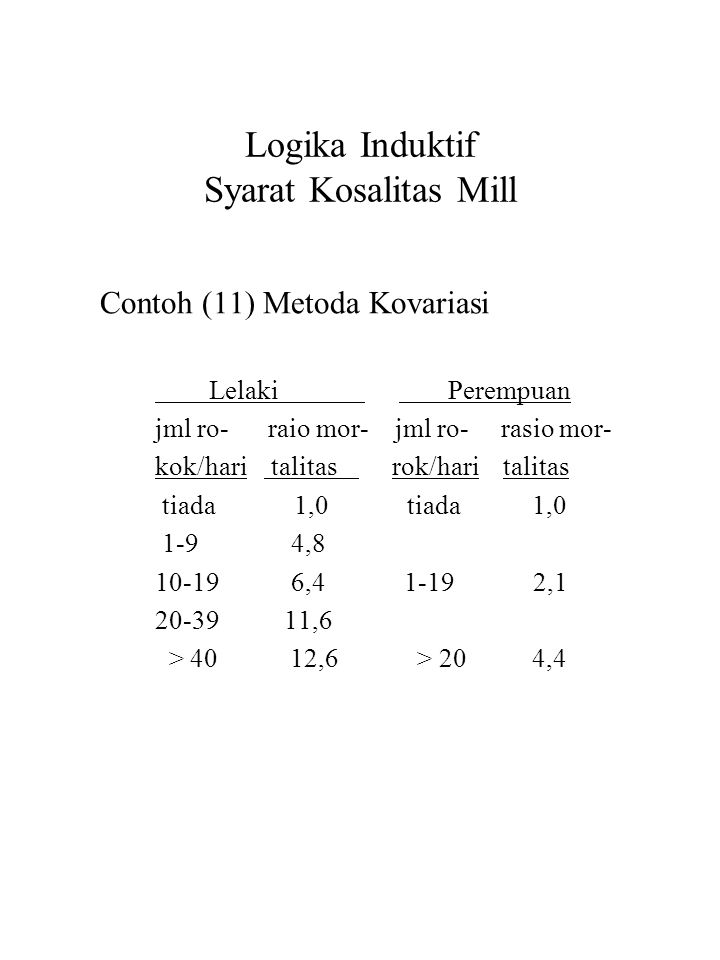 Logika Induktif Syarat Kosalitas Mill