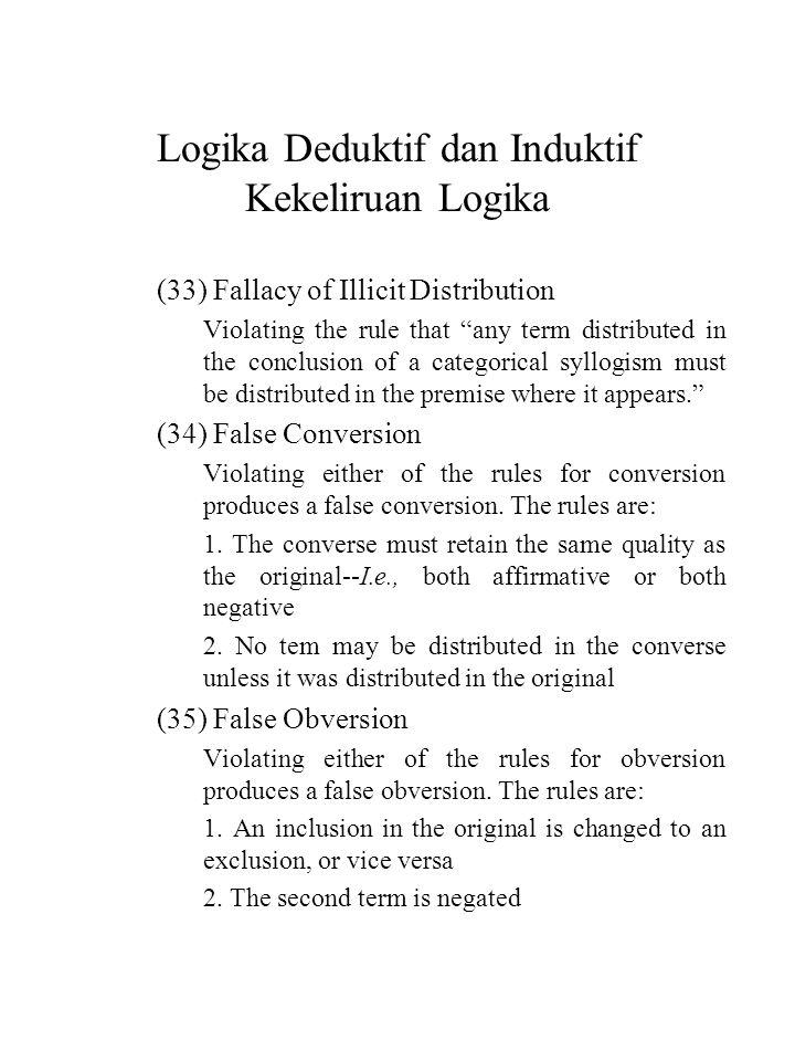 Logika Deduktif dan Induktif Kekeliruan Logika