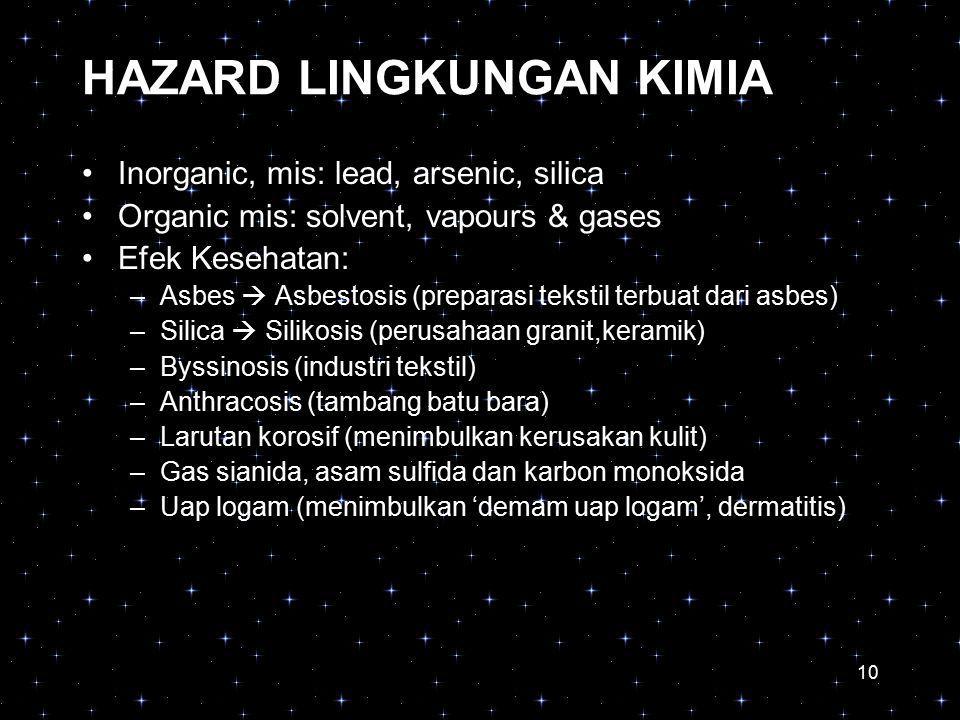 HAZARD LINGKUNGAN KIMIA