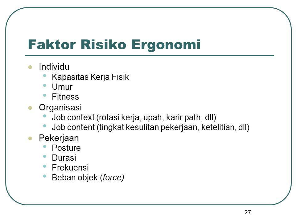 Faktor Risiko Ergonomi