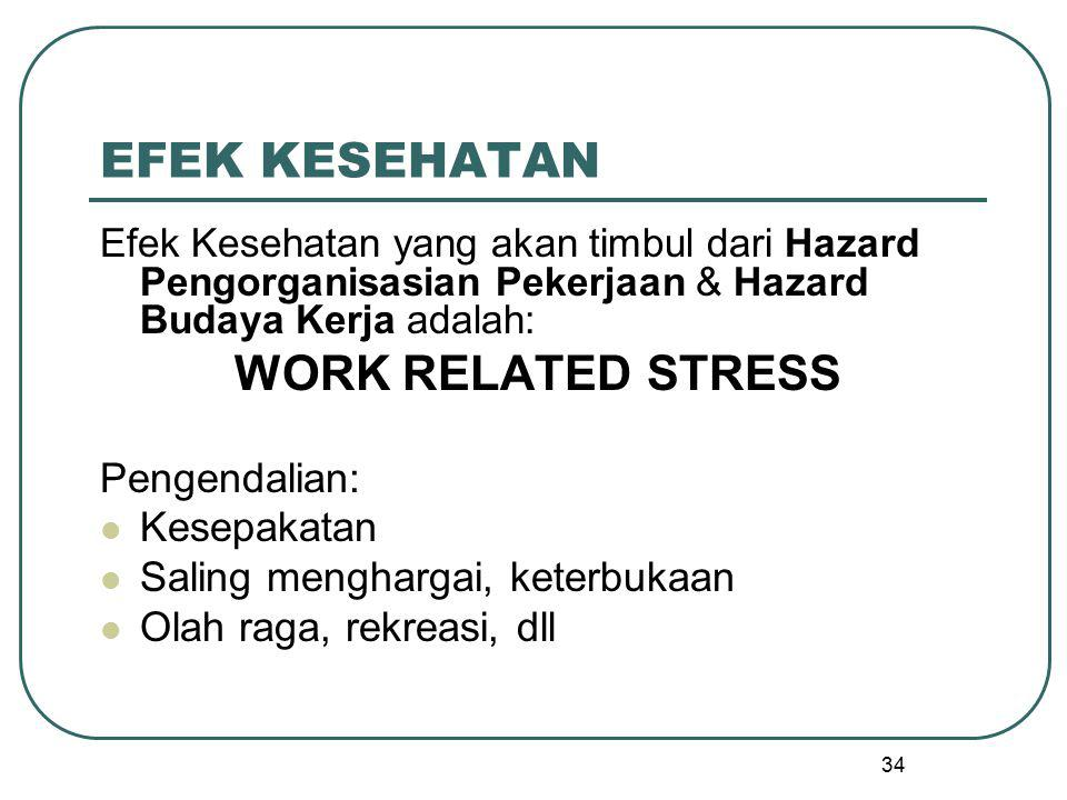EFEK KESEHATAN WORK RELATED STRESS Pengendalian: Kesepakatan