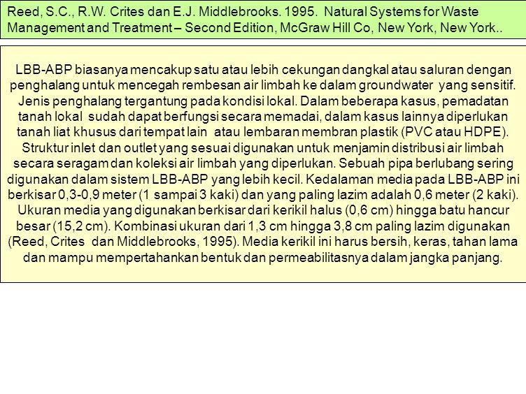 Reed, S. C. , R. W. Crites dan E. J. Middlebrooks. 1995