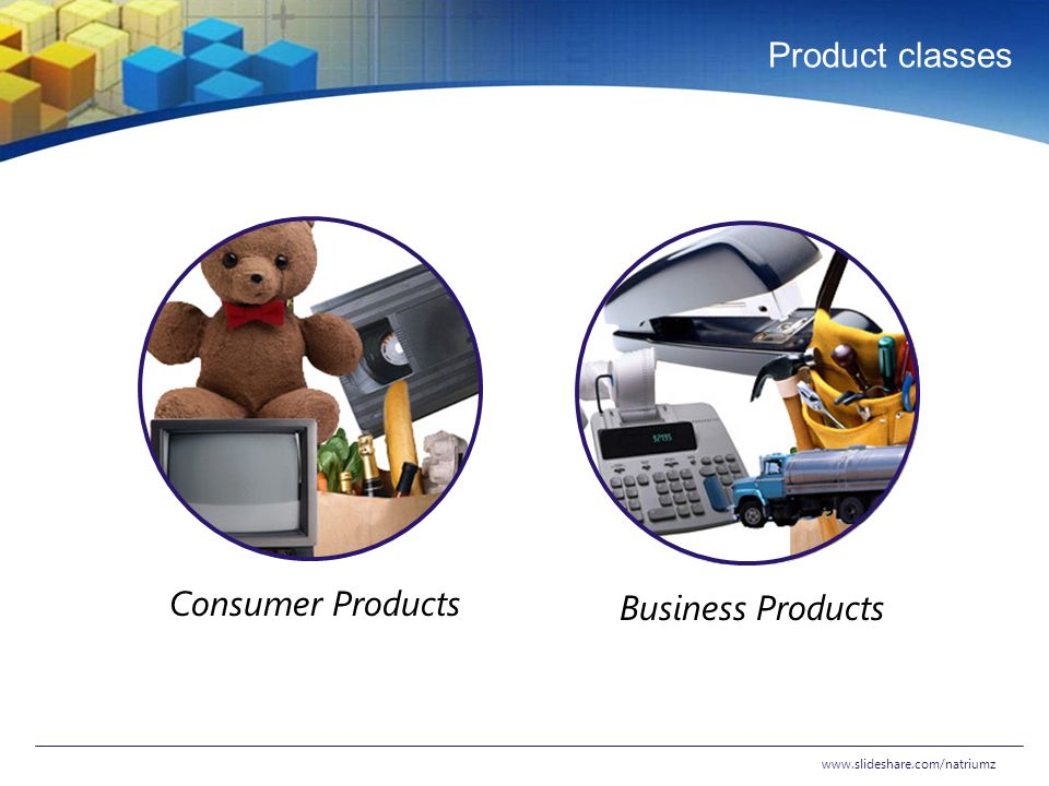 Product classes Consumer Products Business Products